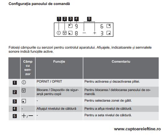 configuratia panoului de comanda