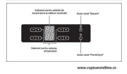 afisaj plita vitroceramica incorporabila Samsung