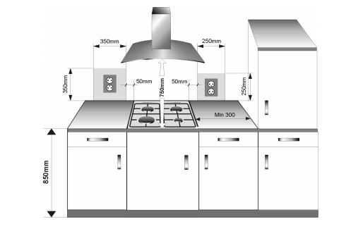 instalare-plita-rustica-Hansa-BHG63100020