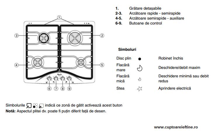 descriere Plita incorporabila Whirlpool AKM 528 JA